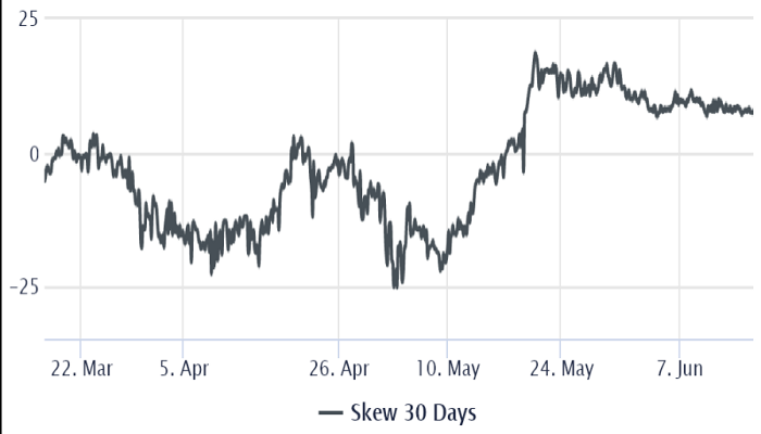 افزایش قیمت اتریوم